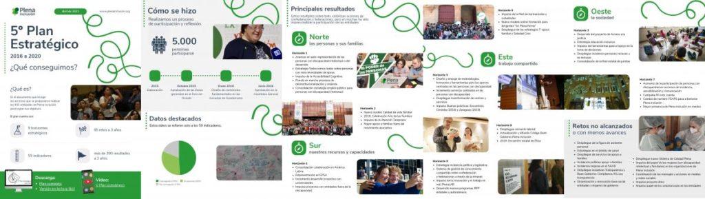 capturas páginas infografía plan estratégico